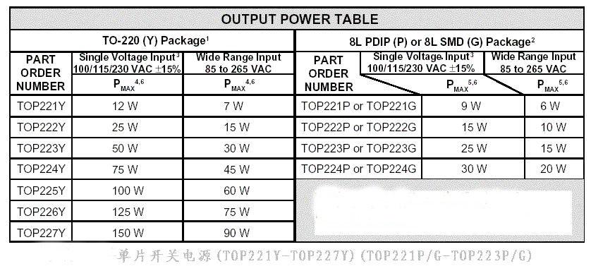 单片开关电源top221-top227应用电路图