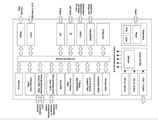 stm4472参考电路图
